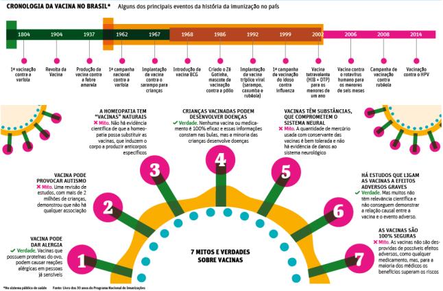 vacinas-infografico-folha